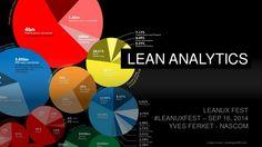 Lean Analytics & Analytics Dashboards