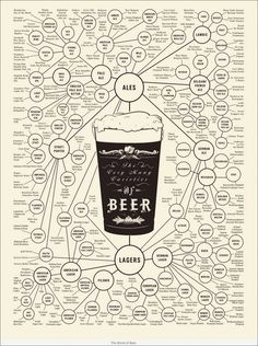 quality design 883c1 8d69d World Beer Guide Cave A Biere, Brassage Biere, Infographie, Brasserie  Artisanale, Biere