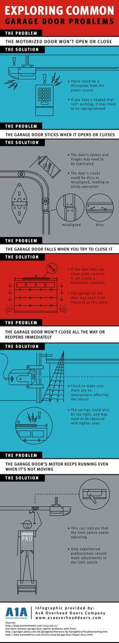 492 Best Home Improvement Infographics Images On Pinterest