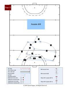 International field hockey drills