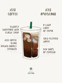 Iced Coffee has caramel and cola flavor notes. An Iced Americano features rich espresso, topped off with crema.