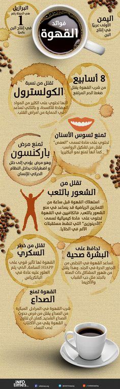 نسمع كثيرا أن القهوة مضرة وانها تسبب اضطرابات وأرق لشاربها و غيرها من الكثير من الاتهامات . و لكن للقهوة فوائد لا تعرفها ، تعرّف عليها من خل...