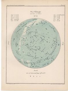 1910 celestial star map - Robert S. Ball