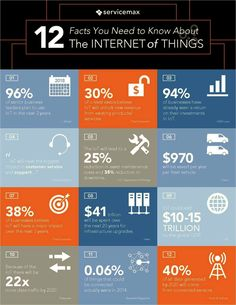 12 Crucial Facts about The Internet of Things #infographic