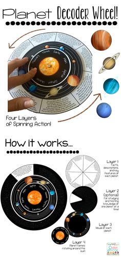 Planets Decoder Wheel Solar System Unit Students Will Love This Cool Spinning Study Tool Easy To Assemble And A Fun Activity For All Students Who Are Studying The Solar System Solar System Projects For Kids, Solar System Activities, Solar Projects, Solar System Science Project, Science Lesson Plans, Science Lessons, Teaching Science, Life Science, 4th Grade Activities