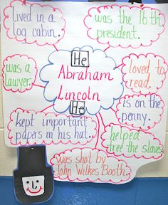 Abraham Lincoln Thinking Map - use circle map Kindergarten Social Studies, Social Studies Activities, Teaching Social Studies, Kindergarten Activities, Teaching Tools, Teaching Ideas, Preschool, Teaching Resources, Groundhog Day