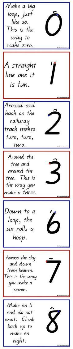 Printable Number Writing Rhymes - children practise writing numbers while chanting the rhyme - includes ideas for use. Teaching Numbers, Numbers Preschool, Writing Numbers, Preschool Kindergarten, Preschool Learning, Early Learning, Teaching Math, Math Activities, E Mc2