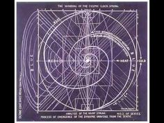 "Russellian Science: ""A New Concept of the Universe"", by Walter Russell, part 1"