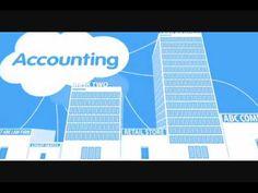 Qué es Cloud Computing en Español - YouTube