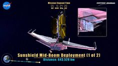 JWST  Can such a complex instrument really work correctly ?