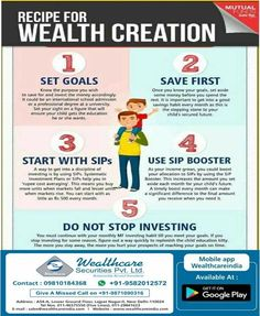 Systematic Investment Plan (SIP) is one of the best investment plans where you invest a fixed amount in mutual fund schemes at regular intervals. Wealth Management, Management Company, Retirement Planning, Financial Planning, Systematic Investment Plan, Wealth Creation, Best Savings, Best Investments, Knowing You