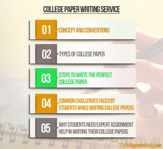 writing essays university level
