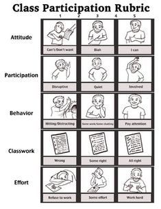 85 best Kindergarten Rubrics images on Pinterest