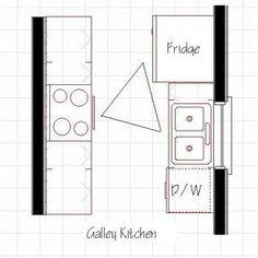 galley kitchen layout ideas | Kitchen Layout Design | Kitchen Floor Plans #kitchendesign