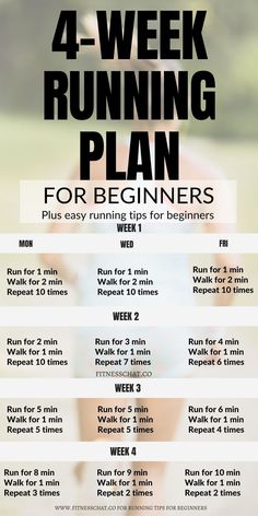 Do you want to start running but don't know where to start? Discover running tips for beginners and a running plan for beginners that will get you from couch to 5k Beginner. The free-running program, training for a 5k, beginners guide to running and Running motivation tips to lose weight. Running workouts for weight loss. How to start running. Jogging for beginners, Running plan for beginners. Beginner runner tips Jogging For Beginners, Running Plan For Beginners, How To Start Running, Running Workouts, Running Training, Training Tips, Losing Weight Tips, Lose Weight, Weight Loss
