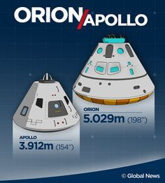 Infographic: comparing Apollo and Orion capsules Space Pics, Space Images, Kerbal Space Program, Spaceship Concept, February 12, Space Ship, Starcraft, Space Station, Space Crafts