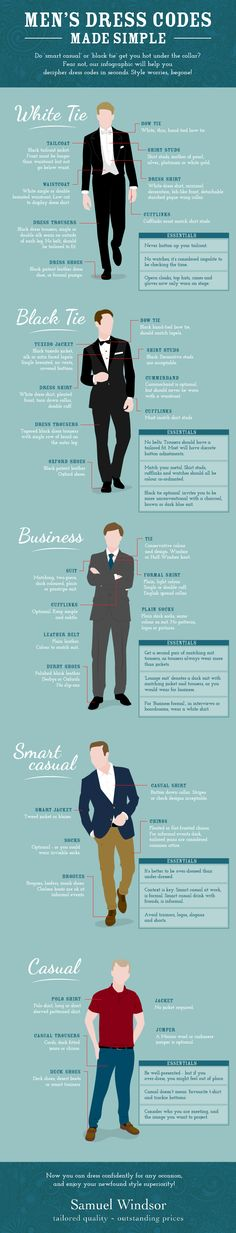 Men's Dress Codes Made Simple [by Samuel Windsor -- via #tipsographic]. More at tipsographic.com