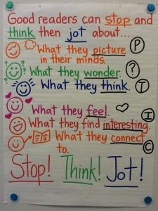 Stop And Jot Coding Anchor Chart