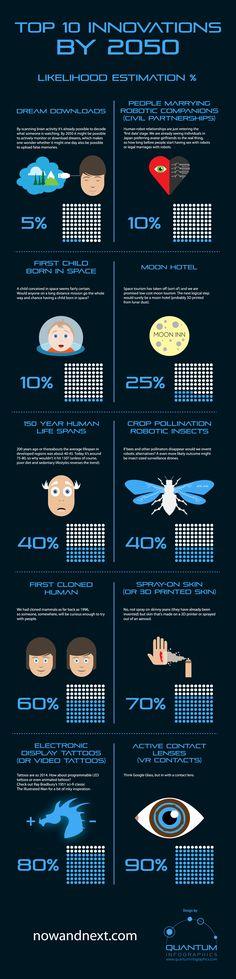 10 innovaciones para 2050 #infografia #infographic #tech #albertobokos