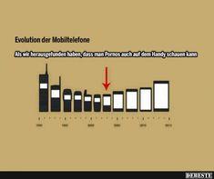 Evolution der Mobiltelefone | Lustige Bilder, Sprüche, Witze, echt lustig