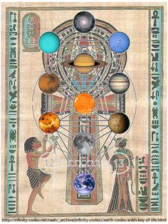 ankh-key-of-life/tree of life – Astrologie Magick, Wicca, Esoteric Art, Creation Art, Occult Art, Sacred Symbols, Flower Of Life, Egyptian Art, Gods And Goddesses