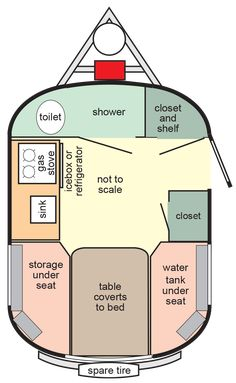 plan 13 ft Deluxe Scamp Trailer This is the one I want!floor plan 13 ft Deluxe Scamp Trailer This is the one I want! Scamp Camper, Kombi Motorhome, Tiny Camper, Small Campers, Camper Life, Rv Campers, Kombi Trailer, Scamp Trailer, Diy Camper Trailer