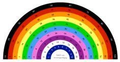 Regenboog tafels en veel meer rekenideeen.