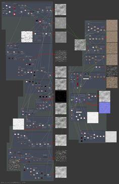 ArtStation - Rough Old Bricks - Graph Breakdown, Ben Wilson