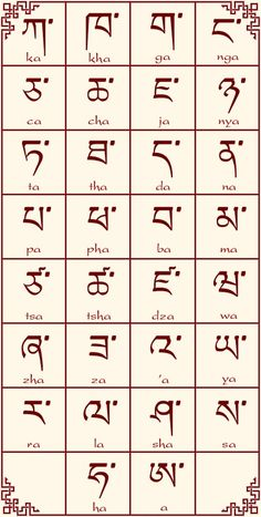 The Tibetan alphabet. Excellent characters to use as a coded writing in your Book of Shadows.
