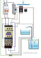 Esquemas eléctricos: Esquema motor bomba manual e automático