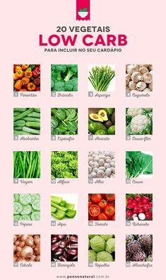 Water And Cucumber Diet Low Fat Diet Plan, Belly Fat Diet Plan, Diet Plans To Lose Weight Fast, Best Diet Plan, Healthy Diet Plans, Low Carb Diet, Hcg Diet, Ketogenic Diet, Frutas Low Carb