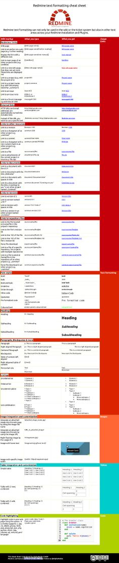 Cheat sheet for Redmine users who are using text formatting in the Redmine wiki, the ticket system and other text areas.