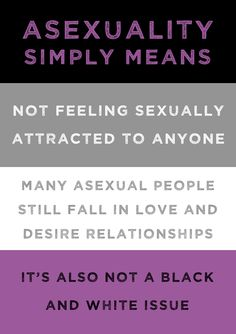 Sexual attraction or the lack of it doesn't indicate whether or not a person's body can be sexually active.  Some asexuals may enjoy the act of sex and the sensations or the particular sort of intimacy it initiates and not be sexually attracted to their partner(s).