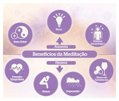 Brasília Nova Era   O Blog da Nova Era
