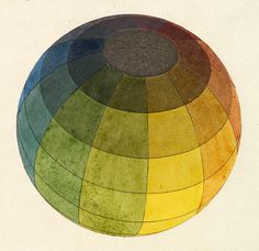 Farbenkugel  Color Ball, detail from a book by Philipp Otto Runge (1777-1810). (The Getty)