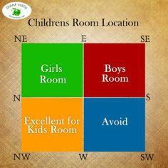 Vastu Tips for Children's room