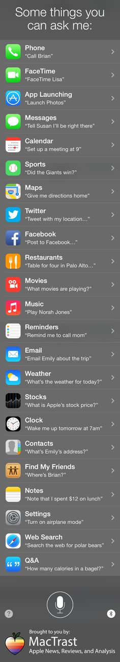 Algunas cosas que puedes preguntarle a Siri. Infografía en inglés. Título original: Some things you can ask me.