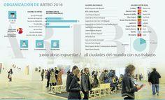 Artbo 2016 aumentó a 74 las galerías invitadas October 27