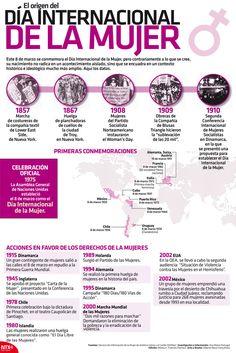Día Internacional de la Mujer: ¿cuál es su origen y por qué lo celebramos? - AMQueretaro.com