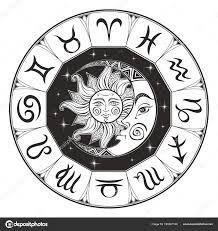 """Képtalálat a következőre: """"asztrológiai szimbólumok"""" Decorative Plates, Home Decor, Sun, Decoration Home, Room Decor, Home Interior Design, Home Decoration, Interior Design"""