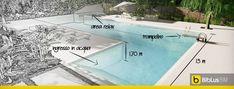 Progetto piscina: ecco la guida definitiva | BibLus-BIM Garden Design, Relax, Outdoor Decor, File, Home Decor, Google, Keep Calm, Backyard Landscape Design, Landscape Designs