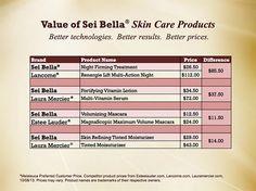 Quick price comparison.