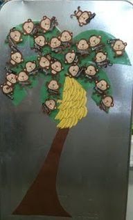Monkey Theme Classroom | monkey in a tree for classroom rewards