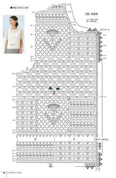 Crochetpedia: Light Jacket Patterns for crochet