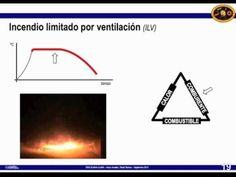 Videomaniobra-Incendios-Vivienda-Esquema táctico   CEIS Guadalajara – Consorcio para el Servicio de Prevención, Extinción de Incendios, Protección Civil y Salvamento de la Provincia de Guadalajara