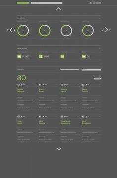 Solo v2.0 beta | Stats / Infography | Pinterest