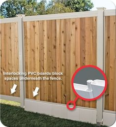 A Solution To Fence That Is Raised Or That A Dog Digs