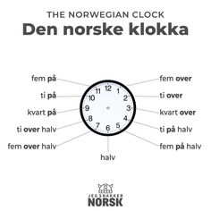 The Norwegian clock Norwegian Words, Norway Language, Learn Swedish, Beautiful Norway, Coding Languages, Proverbs Quotes, Good Communication, Teaching Kids, Kids Playing