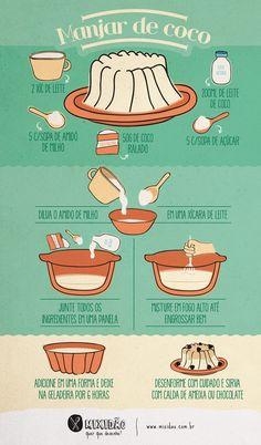 receita infográfico de manjar de coco