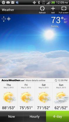 Warm spring so far in San Francisco!